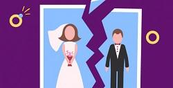 پیش از اجرای صیغه ی طلاق چه تشریفاتی بایستی رعایت شود